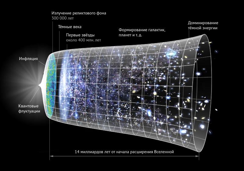 дыра во вселенной